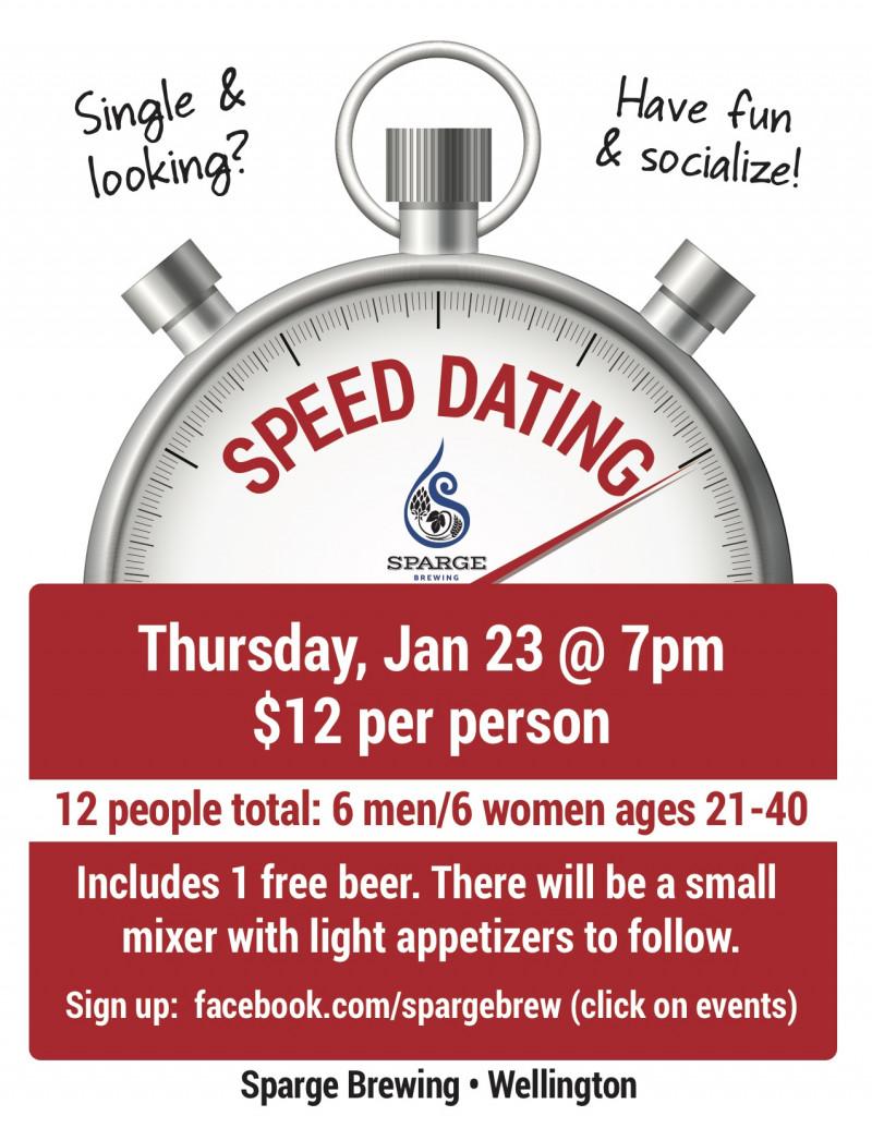 Speed dating wellington 2014